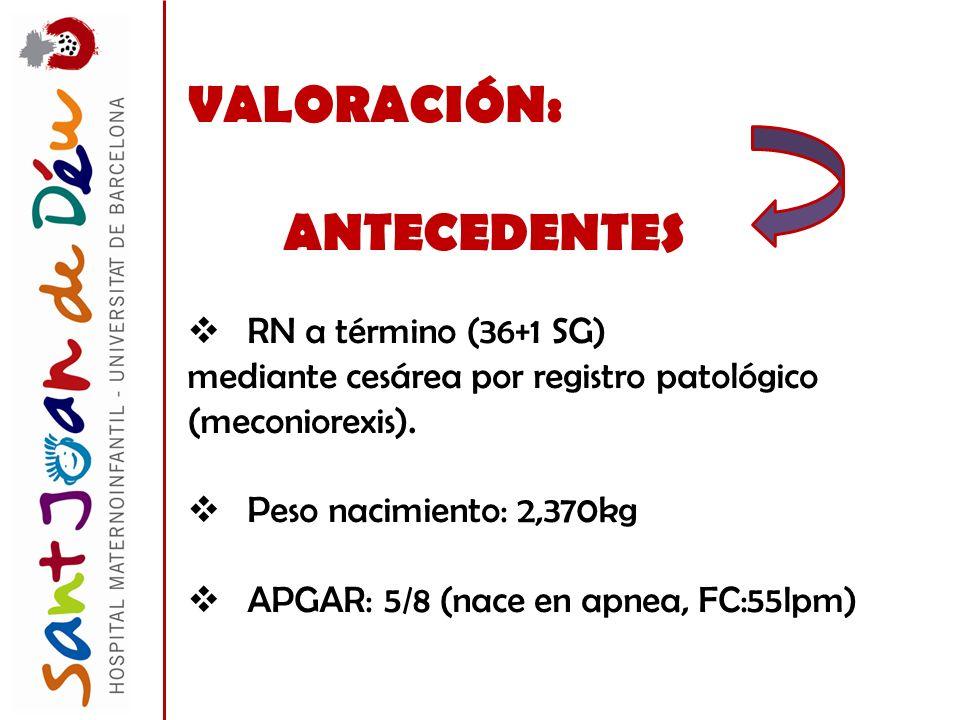 VALORACIÓN: ANTECEDENTES RN a término (36+1 SG) mediante cesárea por registro patológico (meconiorexis). Peso nacimiento: 2,370kg APGAR: 5/8 (nace en