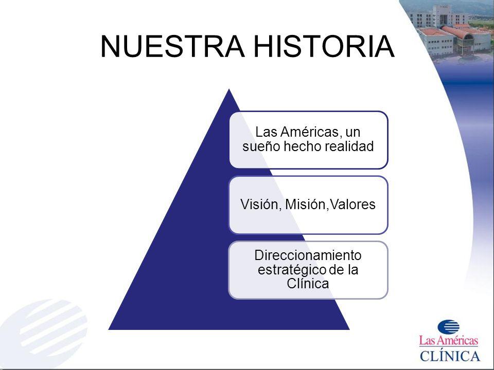 NUESTRA HISTORIA Las Américas, un sueño hecho realidad Visión, Misión,Valores Direccionamiento estratégico de la Clínica