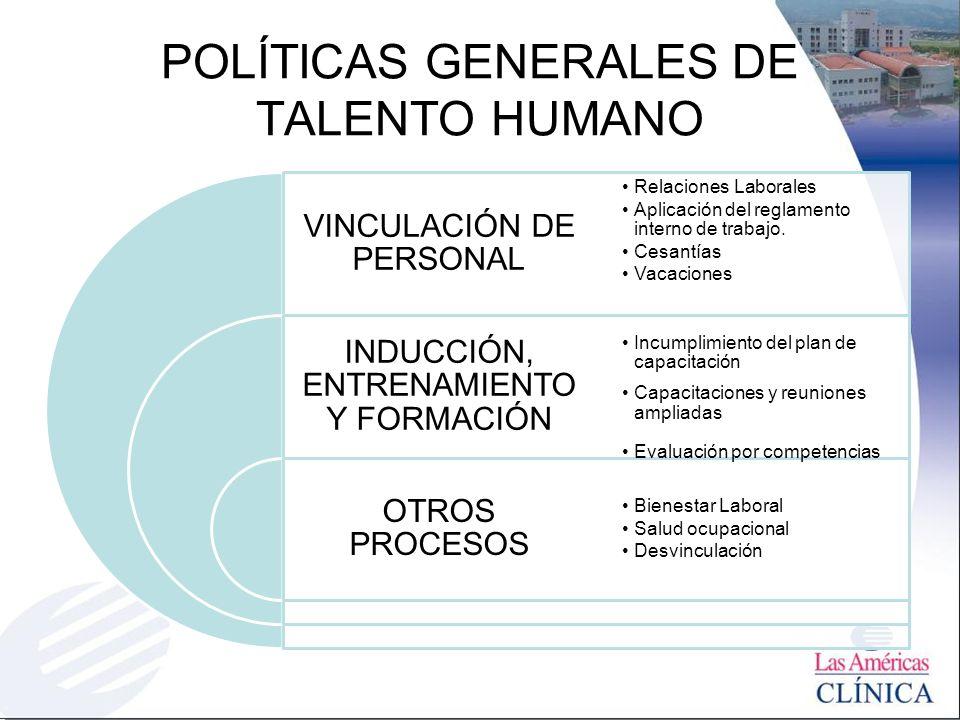 POLÍTICAS GENERALES DE TALENTO HUMANO VINCULACIÓN DE PERSONAL INDUCCIÓN, ENTRENAMIENTO Y FORMACIÓN OTROS PROCESOS Relaciones Laborales Aplicación del reglamento interno de trabajo.