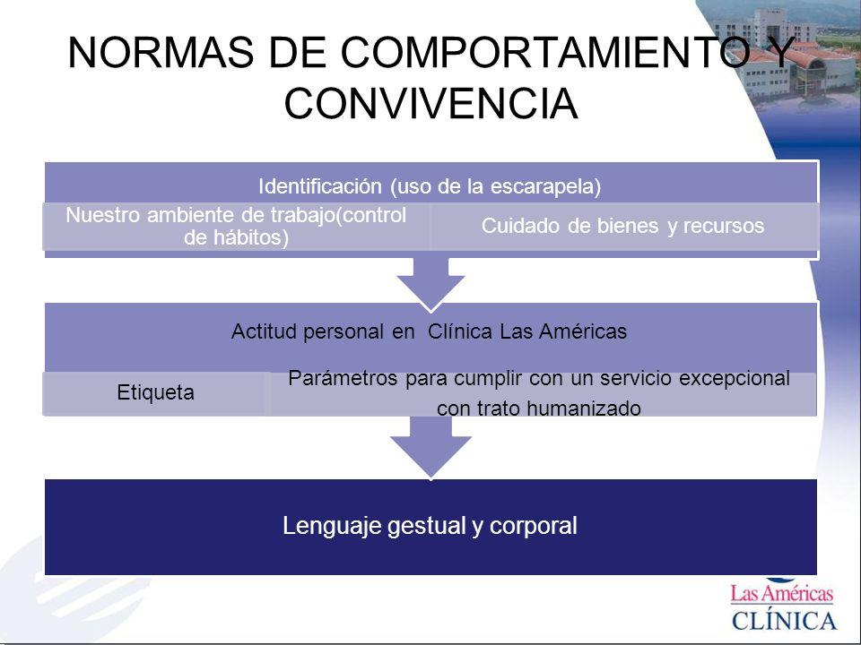 NORMAS DE COMPORTAMIENTO Y CONVIVENCIA Lenguaje gestual y corporal Actitud personal en Clínica Las Américas Etiqueta Parámetros para cumplir con un se
