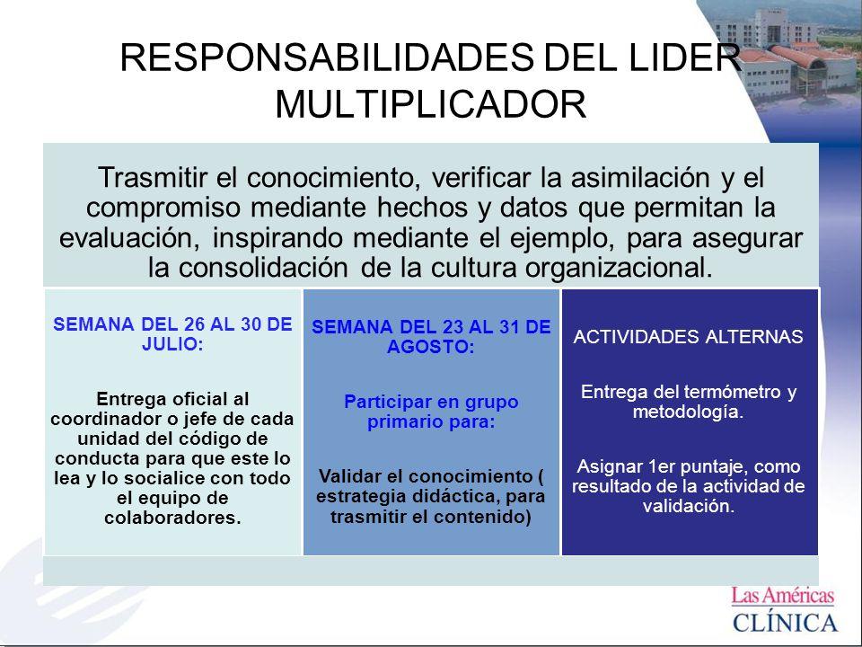 RESPONSABILIDADES DEL LIDER MULTIPLICADOR Trasmitir el conocimiento, verificar la asimilación y el compromiso mediante hechos y datos que permitan la evaluación, inspirando mediante el ejemplo, para asegurar la consolidación de la cultura organizacional.