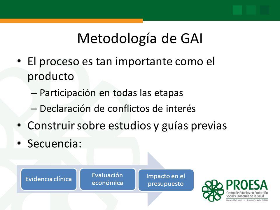 Metodología de GAI El proceso es tan importante como el producto – Participación en todas las etapas – Declaración de conflictos de interés Construir sobre estudios y guías previas Secuencia: Evidencia clínica Evaluación económica Impacto en el presupuesto