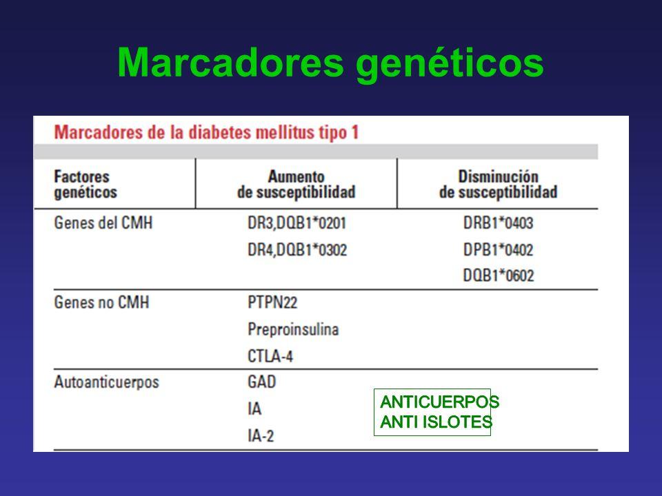 Marcadores genéticos
