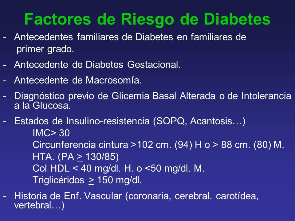 Factores de Riesgo de Diabetes -Antecedentes familiares de Diabetes en familiares de primer grado.