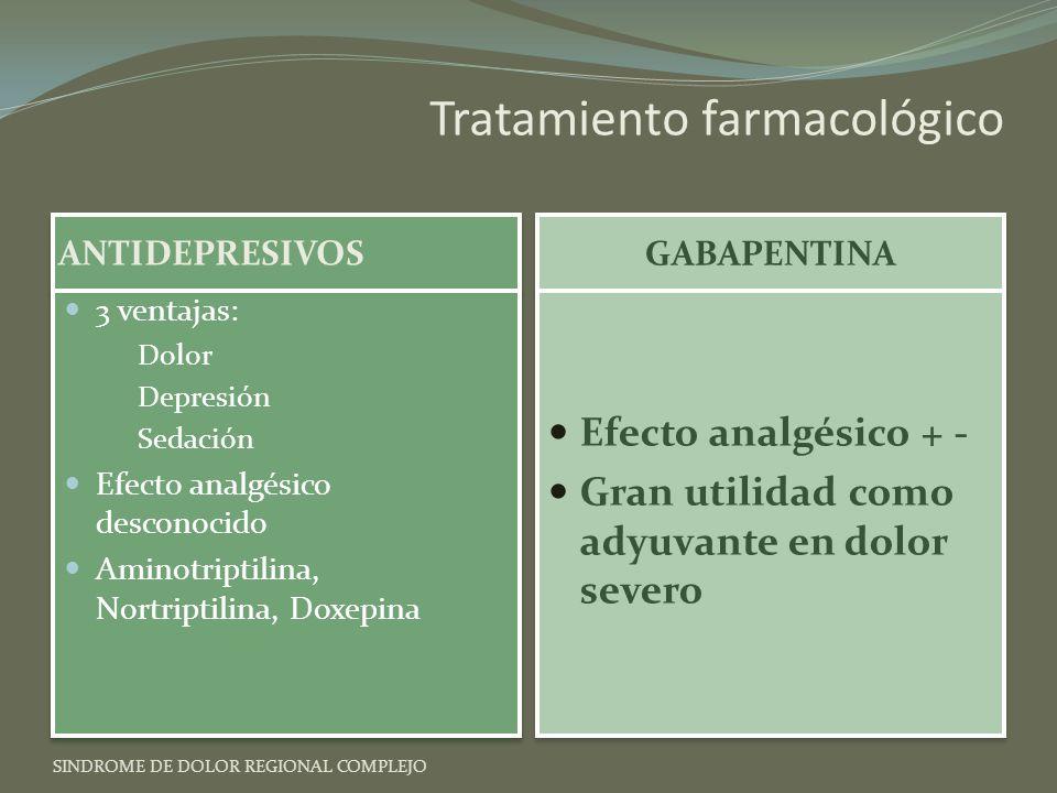 ANTIDEPRESIVOS GABAPENTINA 3 ventajas: Dolor Depresión Sedación Efecto analgésico desconocido Aminotriptilina, Nortriptilina, Doxepina 3 ventajas: Dolor Depresión Sedación Efecto analgésico desconocido Aminotriptilina, Nortriptilina, Doxepina Efecto analgésico + - Gran utilidad como adyuvante en dolor severo Efecto analgésico + - Gran utilidad como adyuvante en dolor severo SINDROME DE DOLOR REGIONAL COMPLEJO Tratamiento farmacológico