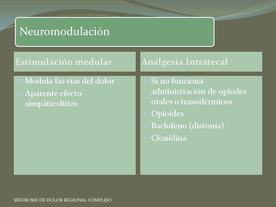 Estimulación medular Analgesia Intratecal Modula las vías del dolor Aparente efecto simpáticolítico Si no funciona administración de opiodes orales o transdérmicos Opioides Baclofeno (distonía) Clonidina SINDROME DE DOLOR REGIONAL COMPLEJO Neuromodulación