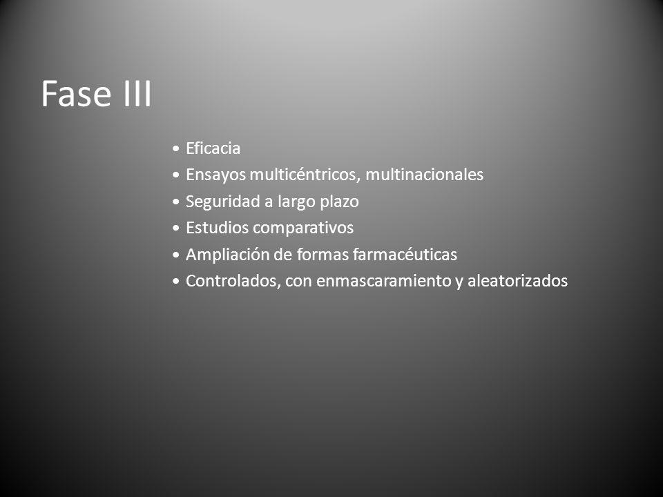 Fase III Eficacia Ensayos multicéntricos, multinacionales Seguridad a largo plazo Estudios comparativos Ampliación de formas farmacéuticas Controlados, con enmascaramiento y aleatorizados