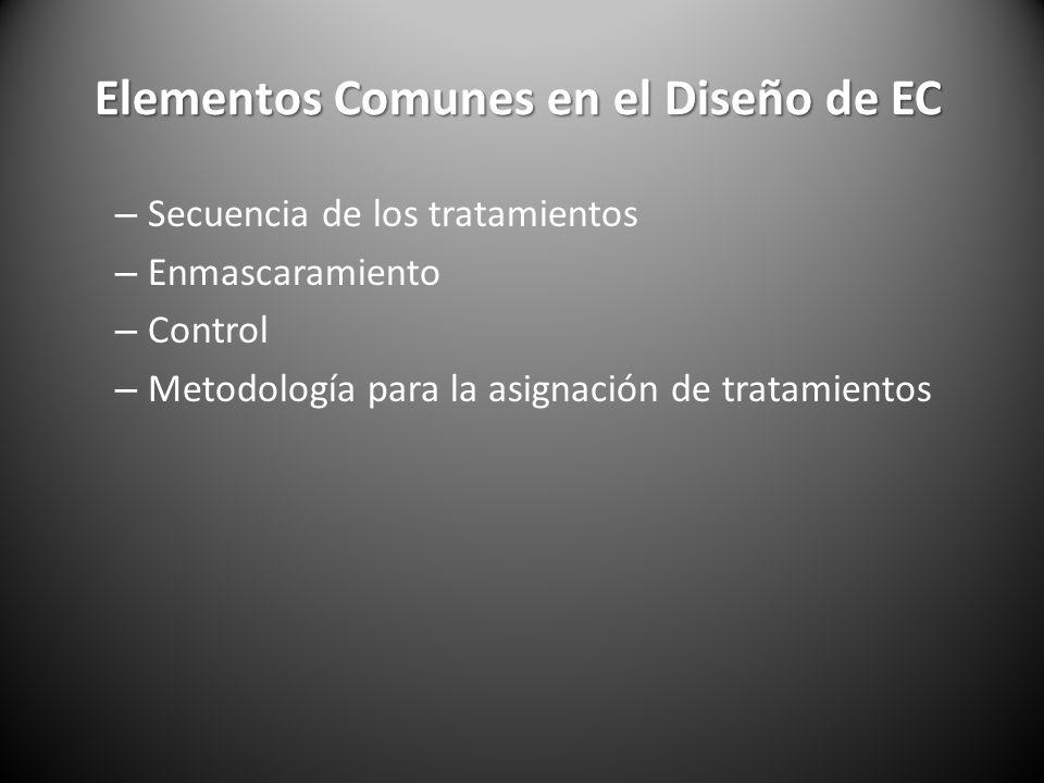 Elementos Comunes en el Diseño de EC – Secuencia de los tratamientos – Enmascaramiento – Control – Metodología para la asignación de tratamientos