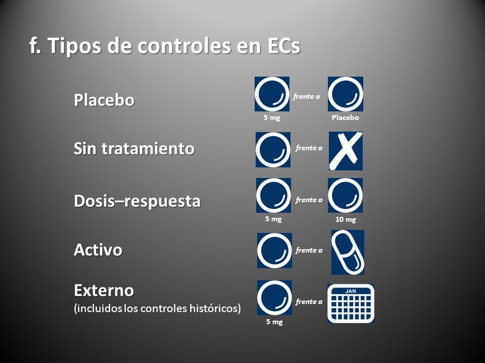 f. Tipos de controles en ECs Dosis–respuesta Externo Externo (incluidos los controles históricos) Sin tratamiento Activo frente a 5 mg 10 mg 5 mg Plac