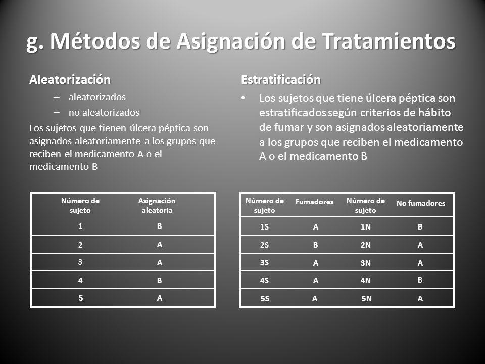 g. Métodos de Asignación de Tratamientos Estratificación Los sujetos que tiene úlcera péptica son estratificados según criterios de hábito de fumar y