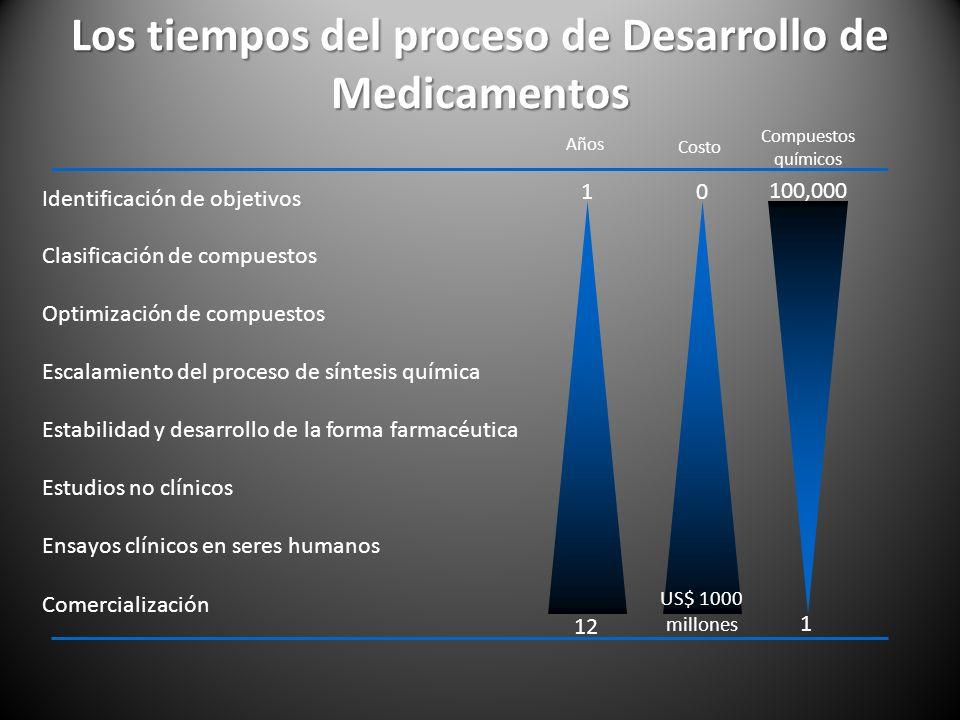 Evento Manejo/ Tratamiento a.Hernia Inguinal e. Infarto Cardiaco Documentación Categorización c.