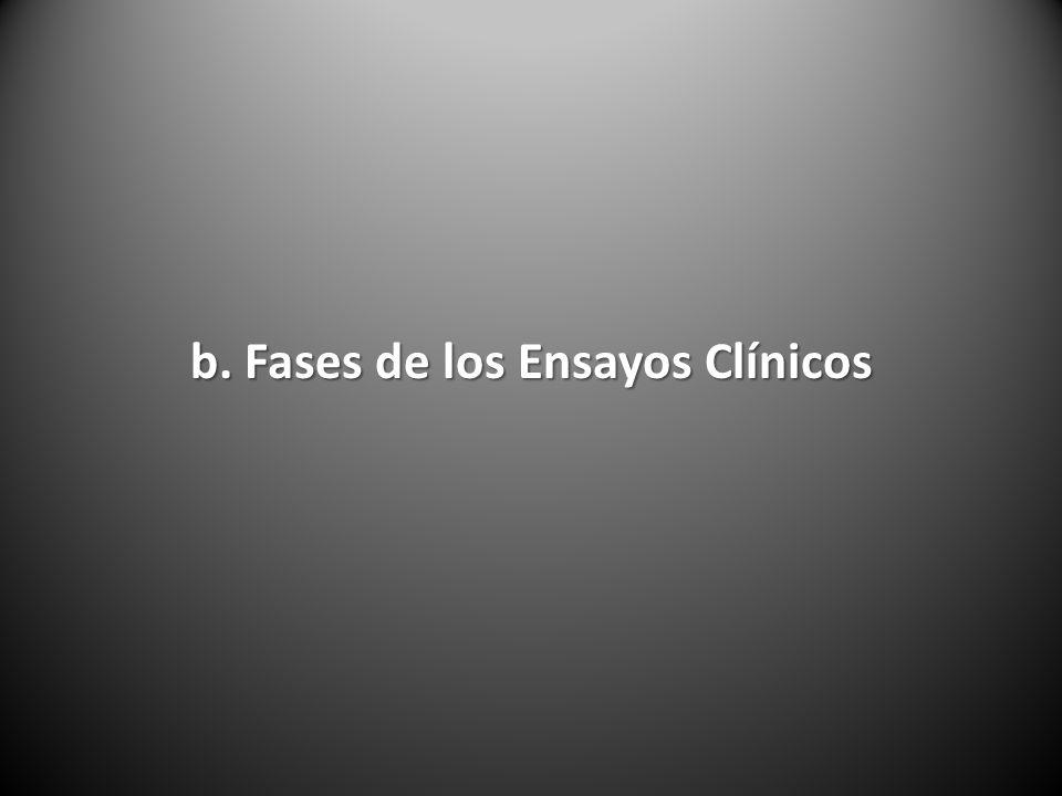 b. Fases de los Ensayos Clínicos