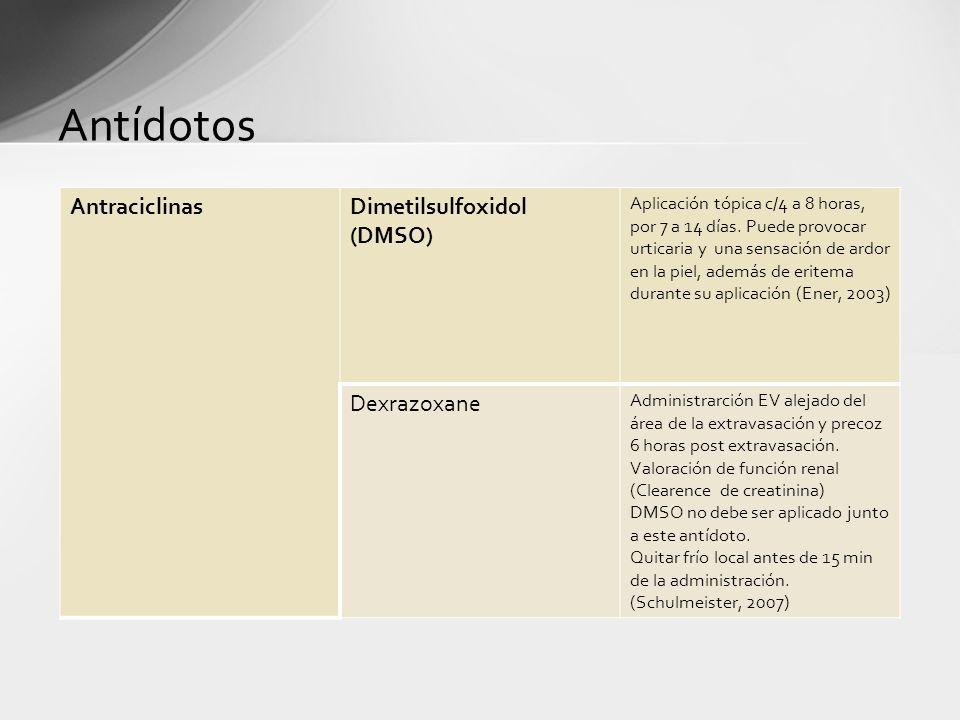 Antídotos AntraciclinasDimetilsulfoxidol (DMSO) Aplicación tópica c/4 a 8 horas, por 7 a 14 días. Puede provocar urticaria y una sensación de ardor en