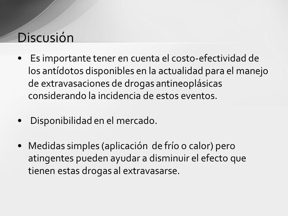 Discusión Es importante tener en cuenta el costo-efectividad de los antídotos disponibles en la actualidad para el manejo de extravasaciones de drogas