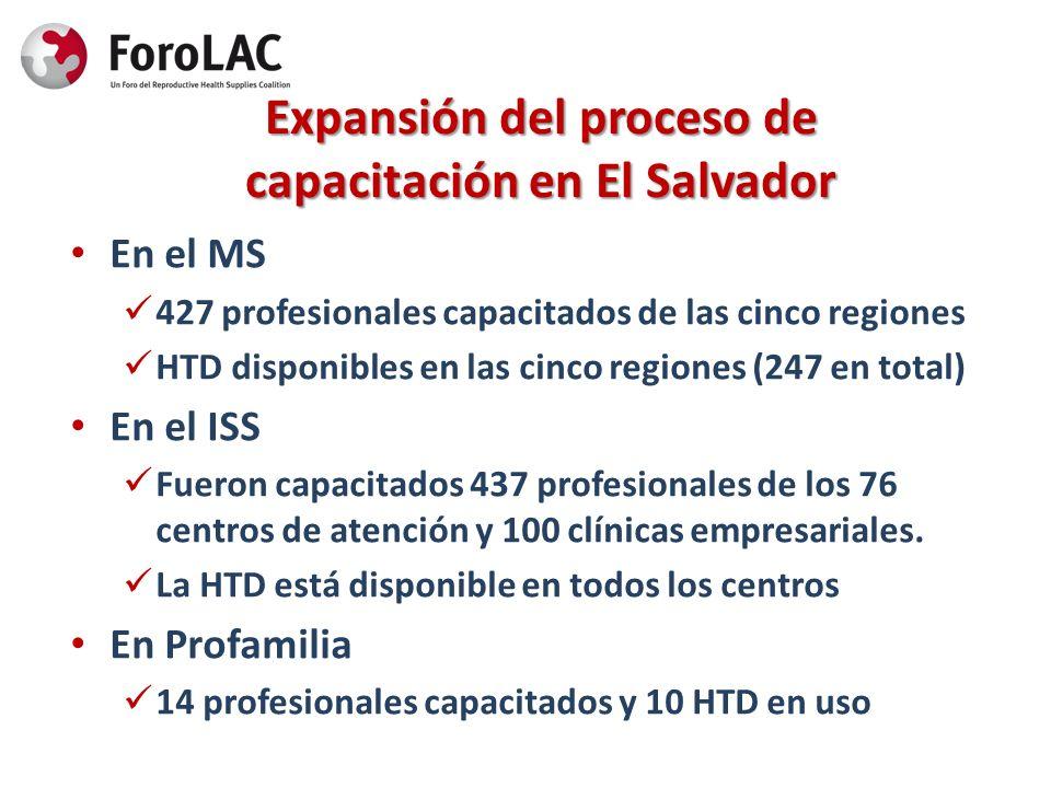 Expansión del proceso de capacitación en El Salvador En el MS 427 profesionales capacitados de las cinco regiones HTD disponibles en las cinco regione