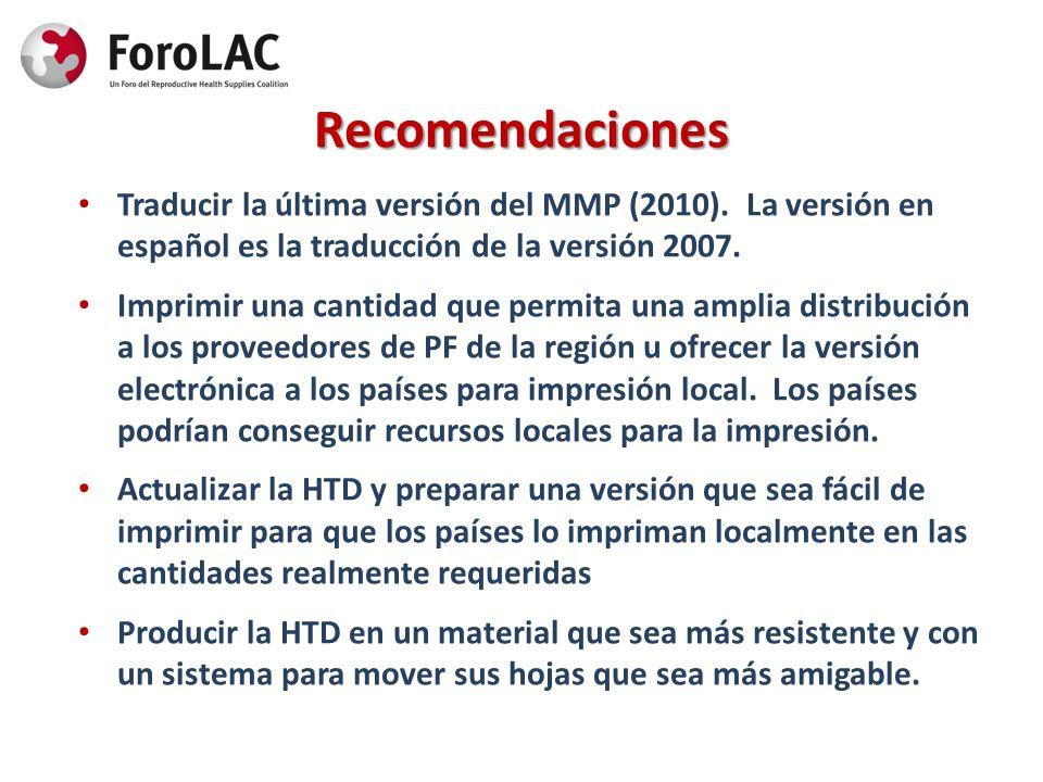 Recomendaciones Traducir la última versión del MMP (2010). La versión en español es la traducción de la versión 2007. Imprimir una cantidad que permit