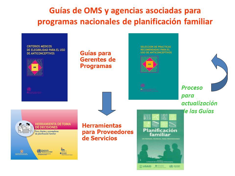 Guías de OMS y agencias asociadas para programas nacionales de planificación familiar Proceso para actualización de las Guías Guías para Gerentes de P