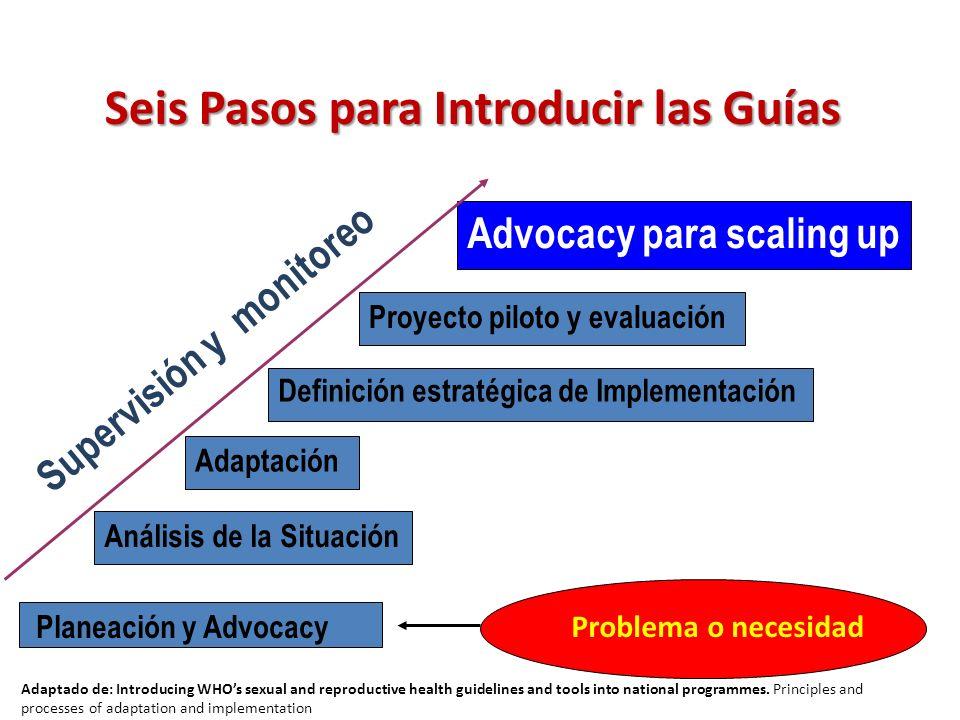 Seis Pasos para Introducir las Guías Planeación y Advocacy Análisis de la Situación Adaptación Definición estratégica de Implementación Proyecto pilot
