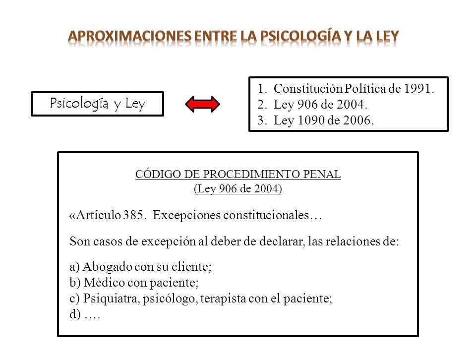 Psicología y Ley 1. Constitución Política de 1991. 2. Ley 906 de 2004. 3. Ley 1090 de 2006. CÓDIGO DE PROCEDIMIENTO PENAL (Ley 906 de 2004) «Artículo