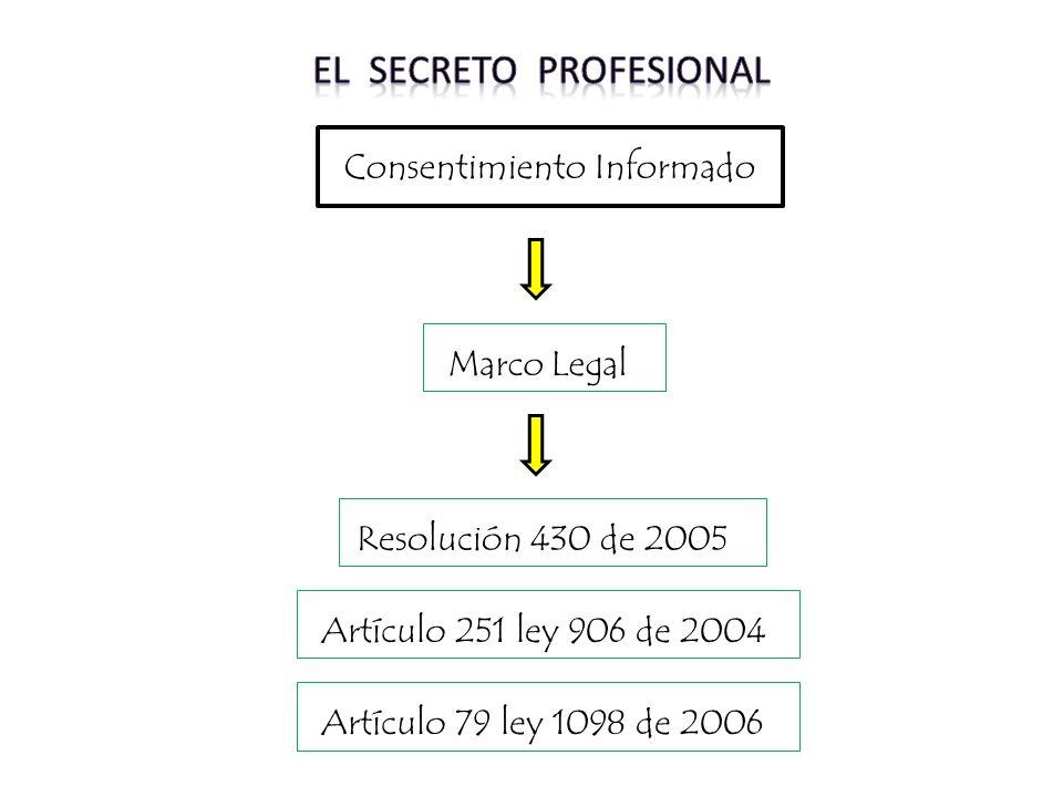 Consentimiento Informado Marco Legal Resolución 430 de 2005 Artículo 251 ley 906 de 2004 Artículo 79 ley 1098 de 2006