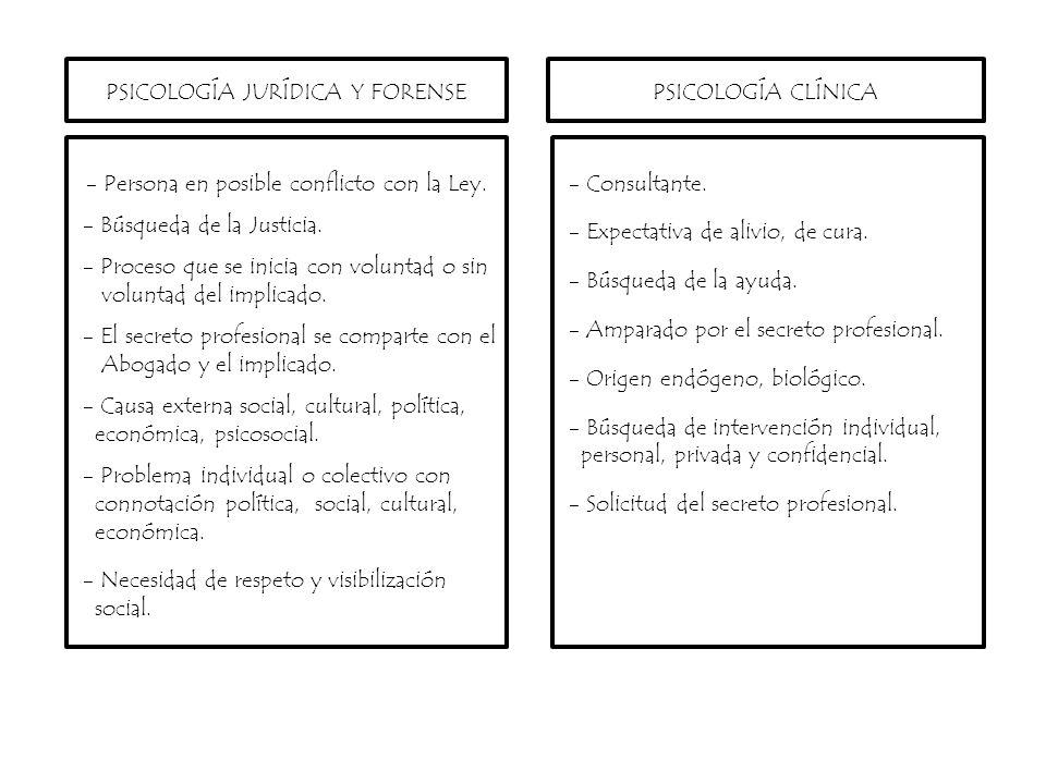 PSICOLOGÍA JURÍDICA Y FORENSEPSICOLOGÍA CLÍNICA - Persona en posible conflicto con la Ley. - Búsqueda de la Justicia. - Proceso que se inicia con volu