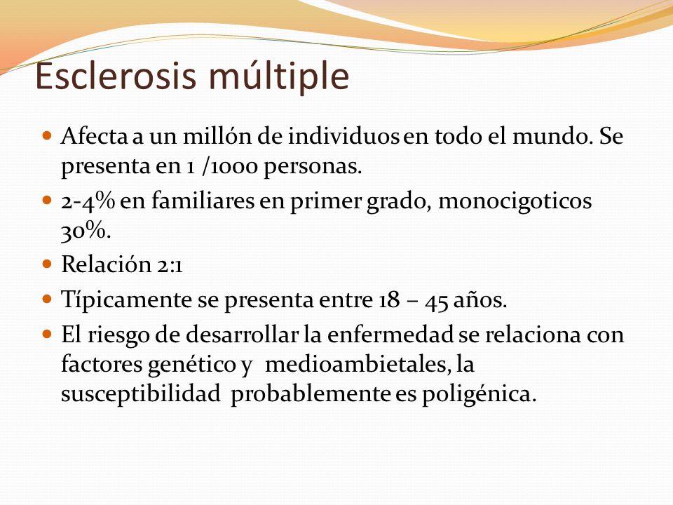 Esclerosis múltiple Afecta a un millón de individuos en todo el mundo. Se presenta en 1 /1000 personas. 2-4% en familiares en primer grado, monocigoti