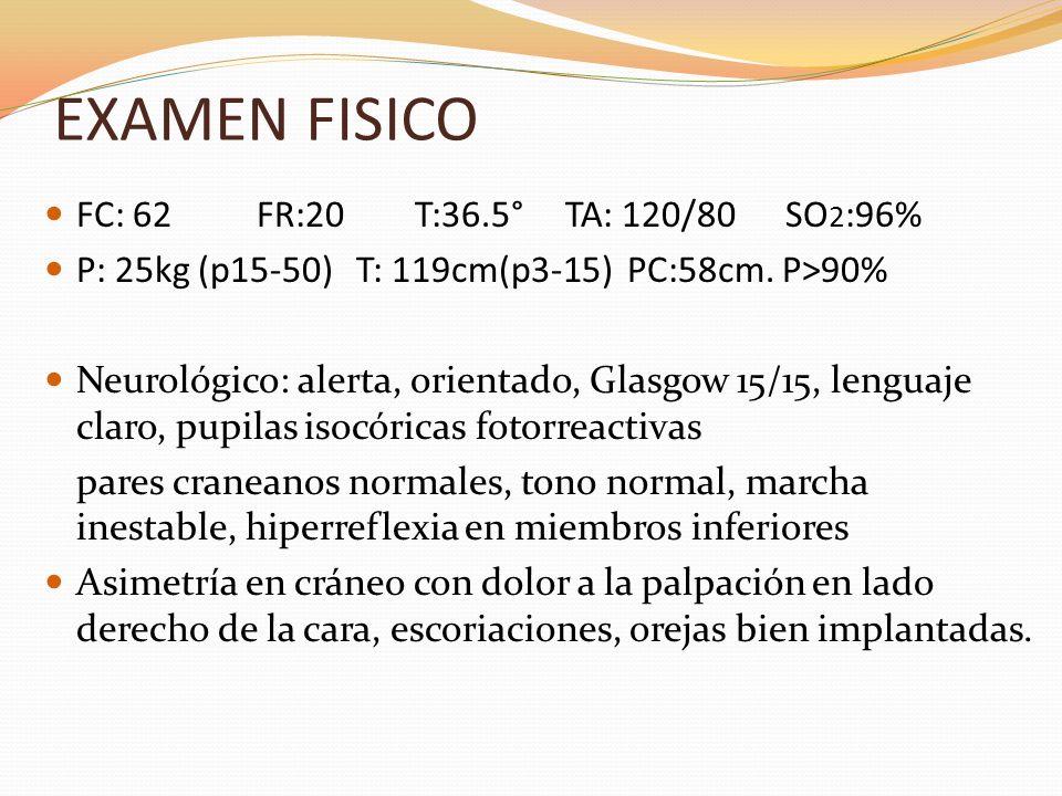EXAMEN FISICO FC: 62FR:20 T:36.5° TA: 120/80 SO 2 :96% P: 25kg (p15-50) T: 119cm(p3-15) PC:58cm. P>90% Neurológico: alerta, orientado, Glasgow 15/15,