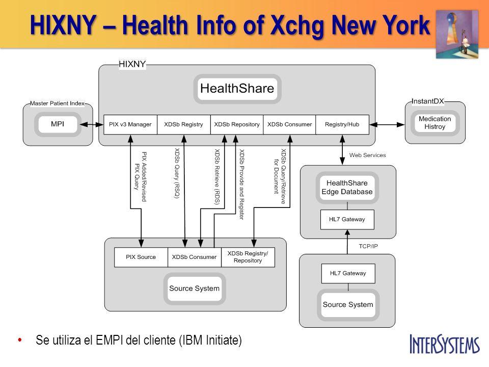 HIXNY – Health Info of Xchg New York Se utiliza el EMPI del cliente (IBM Initiate)