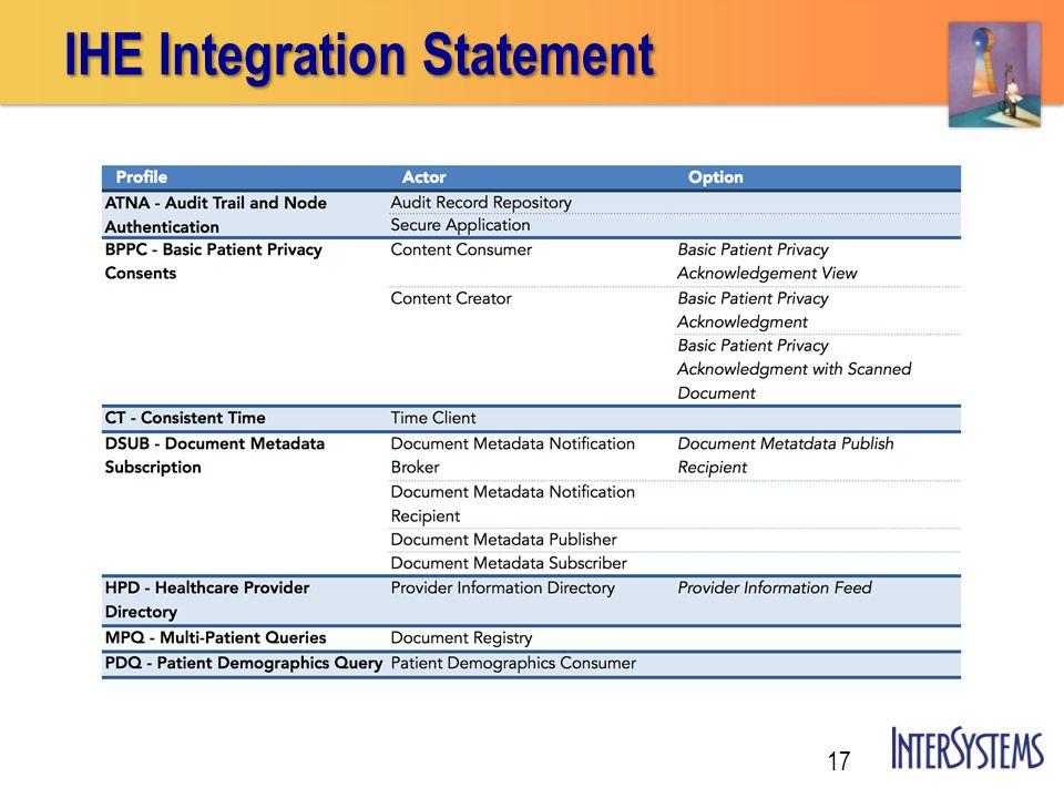 IHE Integration Statement 17
