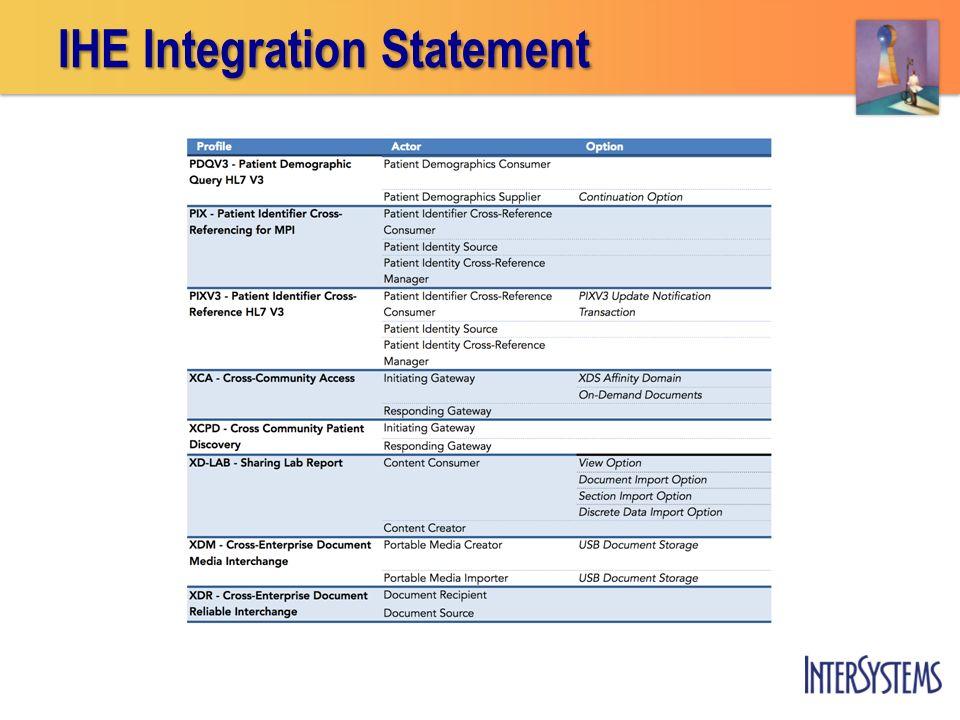 IHE Integration Statement