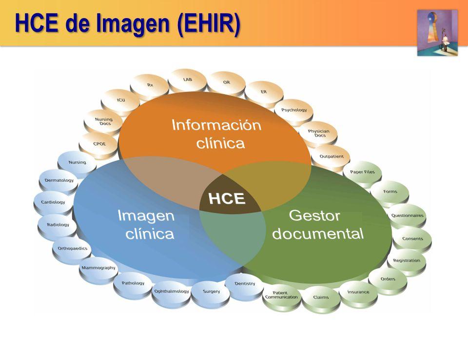 HCE de Imagen (EHIR)