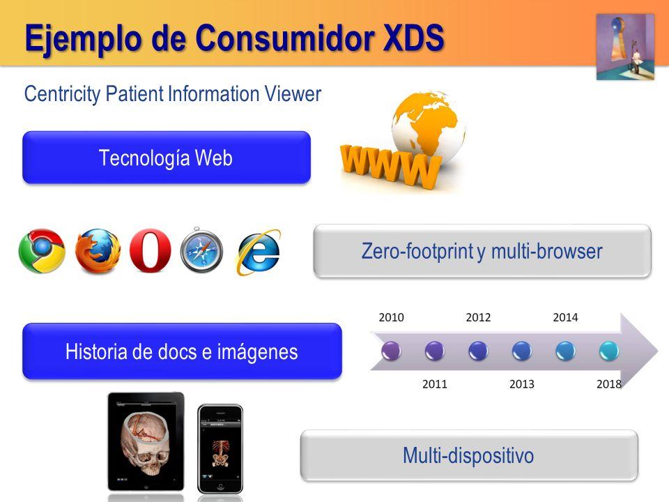 Zero-footprint y multi-browser Tecnología Web Historia de docs e imágenes Multi-dispositivo Ejemplo de Consumidor XDS Centricity Patient Information V