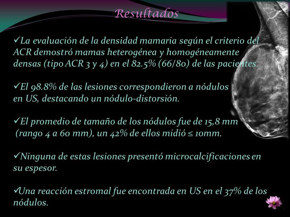 Resultados La evaluación de la densidad mamaria según el criterio del ACR demostró mamas heterogénea y homogéneamente densas (tipo ACR 3 y 4) en el 82