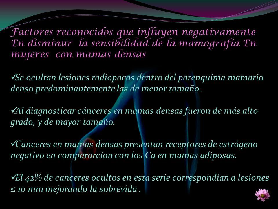 Factores reconocidos que influyen negativamente En disminur la sensibilidad de la mamografía En mujeres con mamas densas Se ocultan lesiones radiopaca