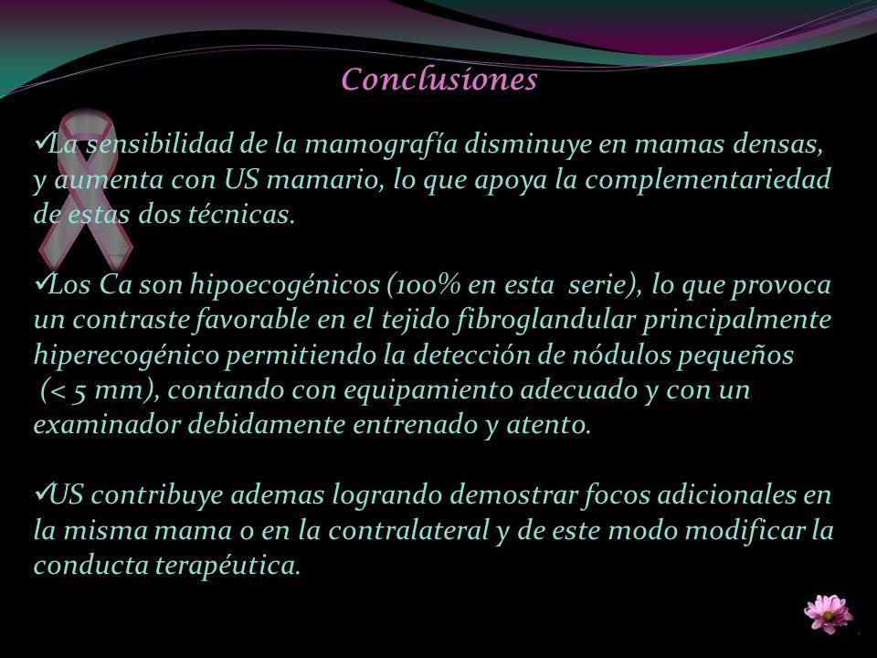 Conclusiones La sensibilidad de la mamografía disminuye en mamas densas, y aumenta con US mamario, lo que apoya la complementariedad de estas dos técn
