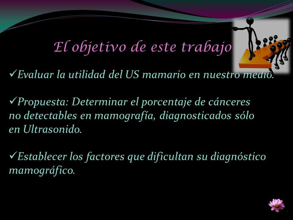 Material y metodos: En el periodo comprendido entre enero de 2003 y diciembre de 2007, se realizó la revisión retrospectiva de 441 cánceres estudiados en el servicio de Imagenologia mamaria, Clinica Alemana, Santiago - Chile.