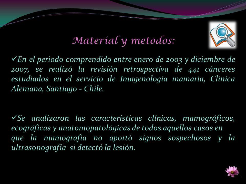Material y metodos: En el periodo comprendido entre enero de 2003 y diciembre de 2007, se realizó la revisión retrospectiva de 441 cánceres estudiados