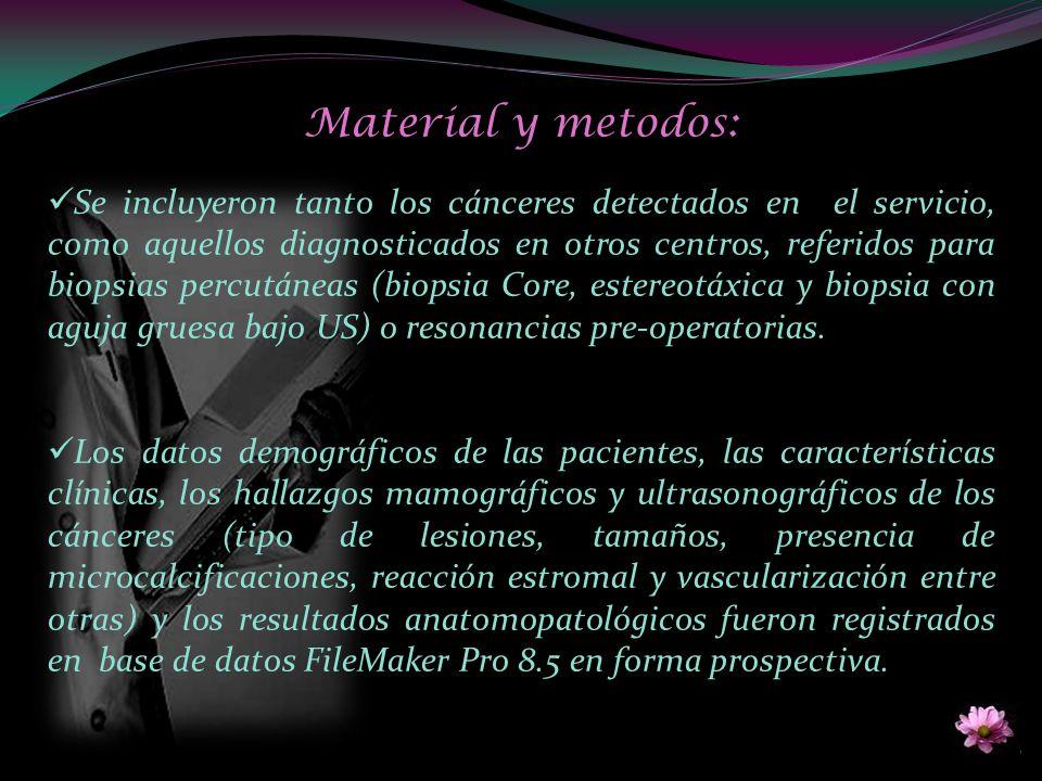 Material y metodos: Se incluyeron tanto los cánceres detectados en el servicio, como aquellos diagnosticados en otros centros, referidos para biopsias