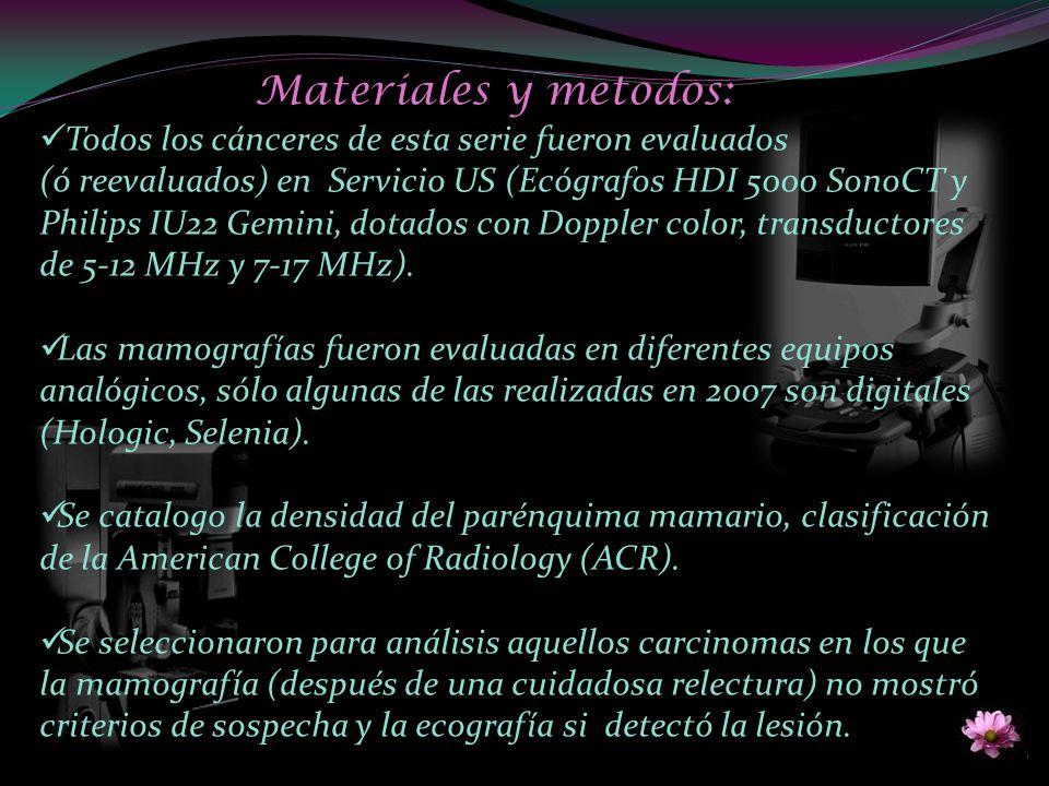 Materiales y metodos: Todos los cánceres de esta serie fueron evaluados (ó reevaluados) en Servicio US (Ecógrafos HDI 5000 SonoCT y Philips IU22 Gemin