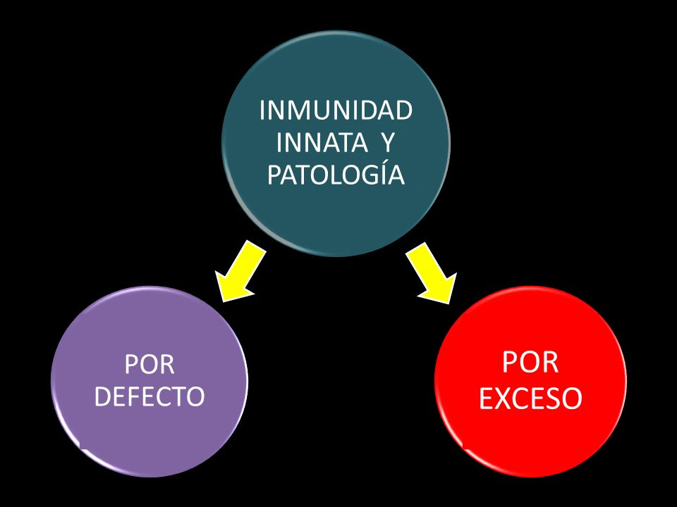 Primer in Allergy and Clinical Immunology; JACI 2011