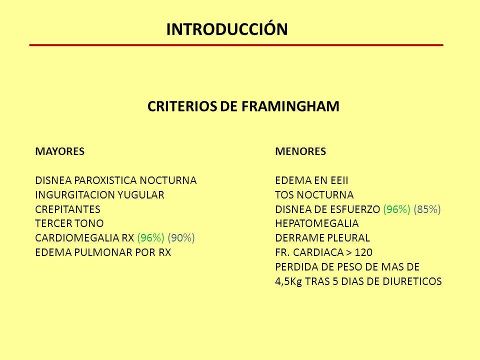 INTRODUCCIÓN CRITERIOS DE FRAMINGHAM MAYORESMENORES DISNEA PAROXISTICA NOCTURNAEDEMA EN EEII INGURGITACION YUGULARTOS NOCTURNA CREPITANTESDISNEA DE ES