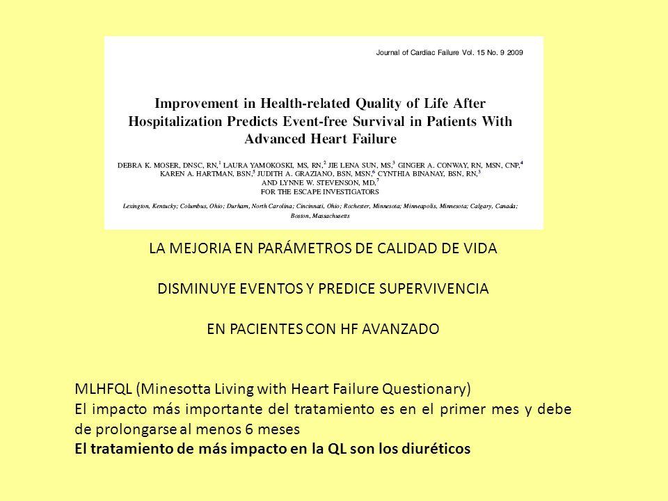 LA MEJORIA EN PARÁMETROS DE CALIDAD DE VIDA DISMINUYE EVENTOS Y PREDICE SUPERVIVENCIA EN PACIENTES CON HF AVANZADO MLHFQL (Minesotta Living with Heart