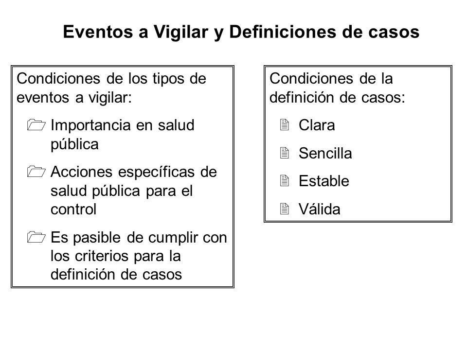 Eventos a Vigilar y Definiciones de casos Condiciones de la definición de casos: 2Clara 2Sencilla 2Estable 2Válida Condiciones de los tipos de eventos