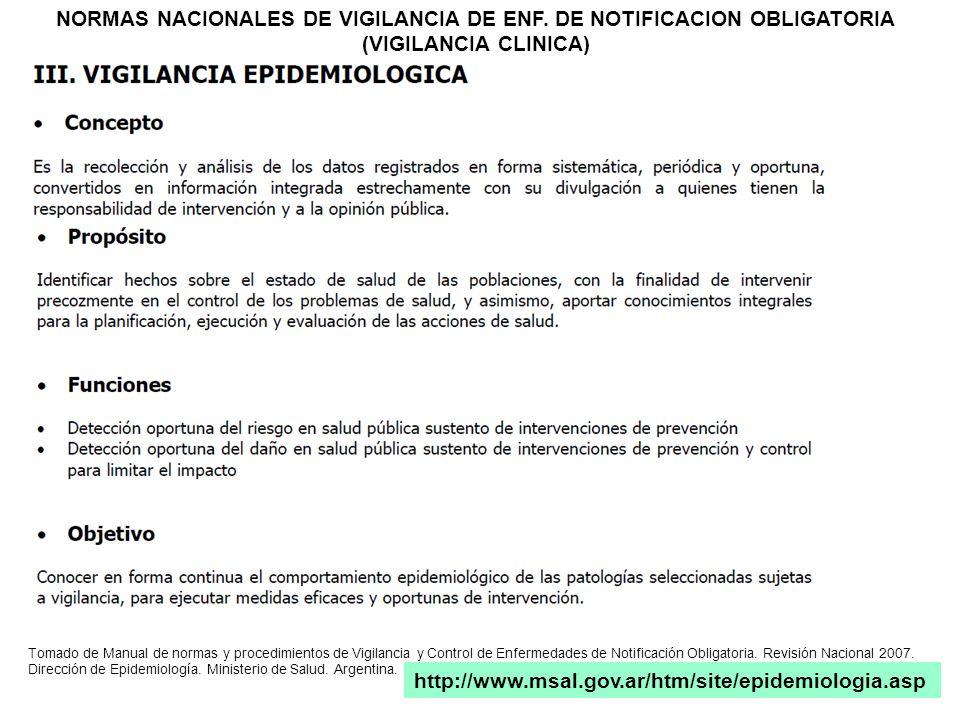 Tomado de Manual de normas y procedimientos de Vigilancia y Control de Enfermedades de Notificación Obligatoria. Revisión Nacional 2007. Dirección de