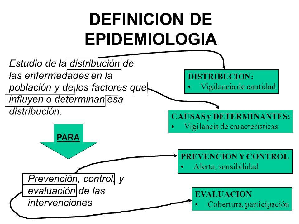 Estudio de la distribución de las enfermedades en la población y de los factores que influyen o determinan esa distribución. DEFINICION DE EPIDEMIOLOG
