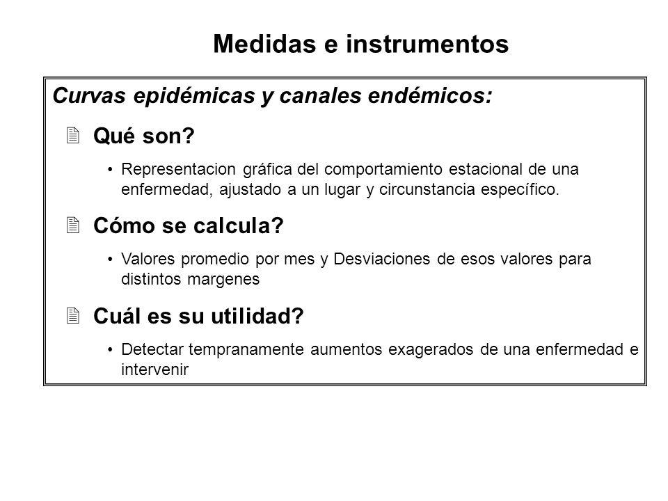 Curvas epidémicas y canales endémicos: 2Qué son? Representacion gráfica del comportamiento estacional de una enfermedad, ajustado a un lugar y circuns