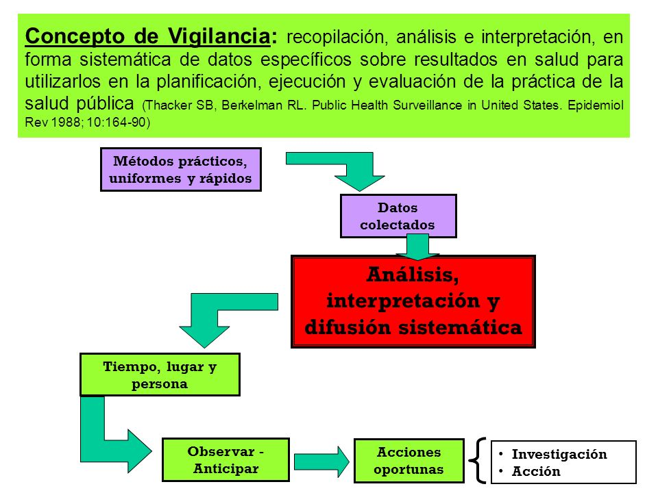 Concepto de Vigilancia: recopilación, análisis e interpretación, en forma sistemática de datos específicos sobre resultados en salud para utilizarlos