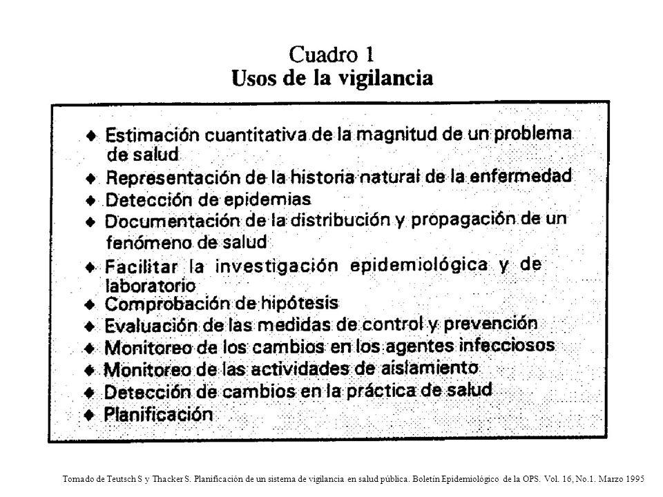 Tomado de Teutsch S y Thacker S. Planificación de un sistema de vigilancia en salud pública. Boletín Epidemiológico de la OPS. Vol. 16, No.1. Marzo 19