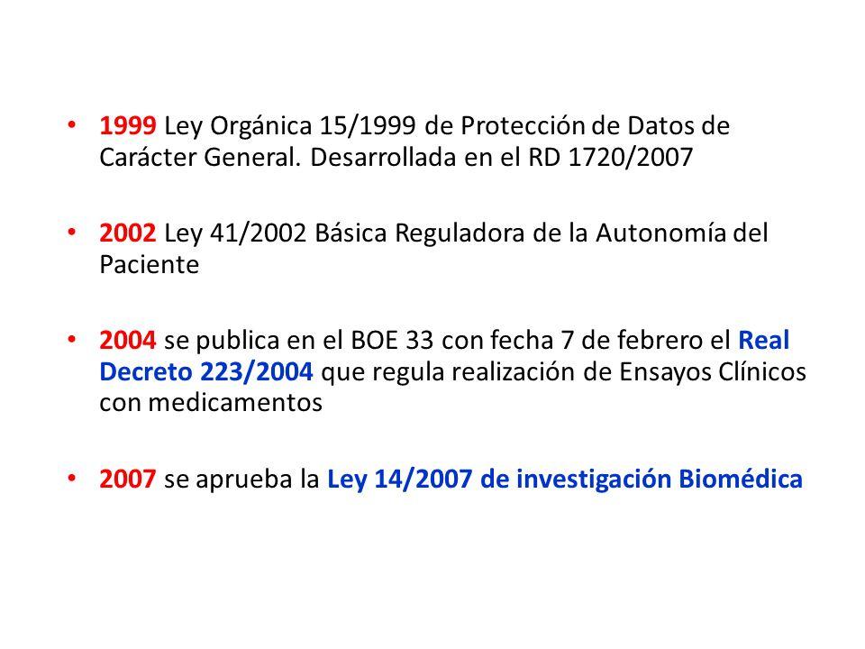 1999 Ley Orgánica 15/1999 de Protección de Datos de Carácter General.