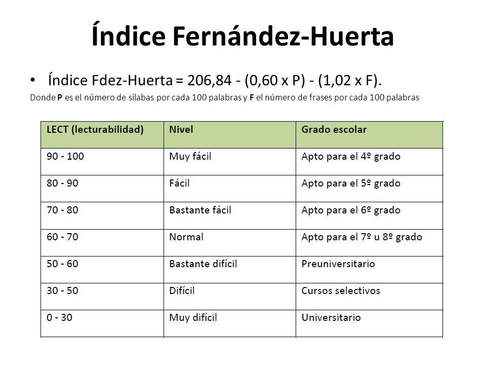 Índice Fernández-Huerta Índice Fdez-Huerta = 206,84 - (0,60 x P) - (1,02 x F).